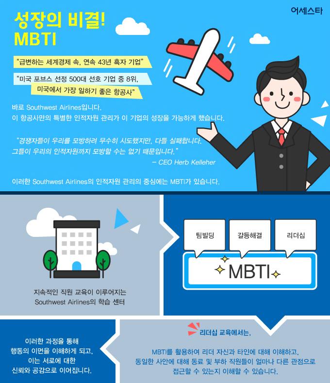 팀빌딩, 갈등해결, 리더십에 MBTI를 활용한 사례