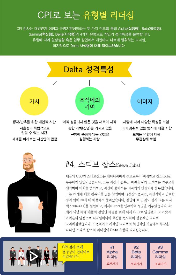 CPI로 보는 유형별 리더십. CPI 검사는 대인관계 성향과 규범지향성이라는 두 가지 척도를 통해 Alpha(실행형), Beta(협력형), Gamma(혁신형), Delta(사색형)의 4가지 유형으로 개인의 성격특성을 분류합니다. 유형에 따라 일상생활 혹은 업무 장면에서 개인마다 다르게 발휘하는 리더십, 마지막으로 Delta 사색형에 대해 알아보겠습니다. 애플의 CEO인 스티브잡스는 태어나자마자 생모로부터 버림받고 잡스(Jobs) 부부에게 입양되었습니다. 그는 자신의 등록금 마련을 위해 고생하는 양부모를 생각하여 대학을 중퇴하고, 자신이 좋아하는 전자기기 만들기에 몰두했습니다. 그는 21세에 애플 컴퓨터를 공동 창업하여 급성장시켰지만, 독선적이고 단호한 성격 탓에 30세 때 애플에서 쫓겨났습니다. 절망에 빠진 것도 잠시 그는 다시 넥스트(NeXT)를 설립하고, 픽사(Pixar)를 인수하여 성공을 거두었습니다. 42세가 되던 해에 애플의 경영난 해결을 위해 다시 CEO로 임명됐고, 아이팟과 아이폰의 열풍으로 디지털미디어 혁신을 선도하며 성공적인 리더로 자리매김했습니다. 도전적이고 지적인 리더로서 혁신적인 기술에서 두각을 나타낸 스티브 잡스의 리더십이 Delta 유형의 리더십입니다.