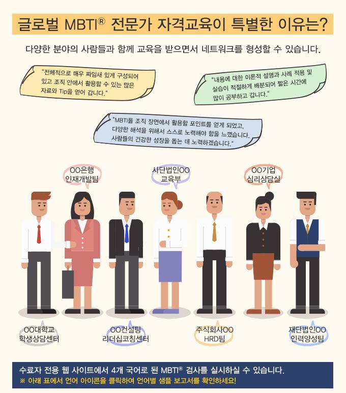 글로벌 MBTI® 전문가 자격교육