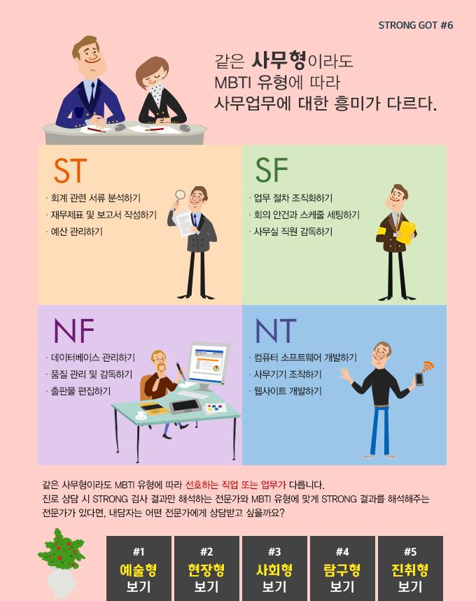 어세스타, Strong 진로상담 전문가 자격교육, Strong 심화 과정, 사무형, MBTI 유형, 사무활동