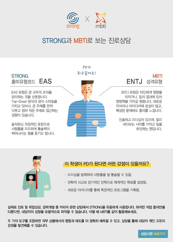 어세스타, Strong 진로상담 전문가 자격교육, Strong 심화 과정, Strong과 MBTI로 보는 진로상담, 흥미유형코드, 성격유형, 직무 상황